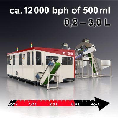 HS 12000